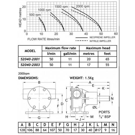 "Jabsco 52040-2001 ¾"" бронзовый насос, 40-размер"
